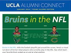 Alumni Connect - January2016